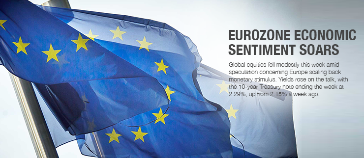 http://www.farringdongroup.com/index.php/news/238-eurozone-economic-sentiment-soars