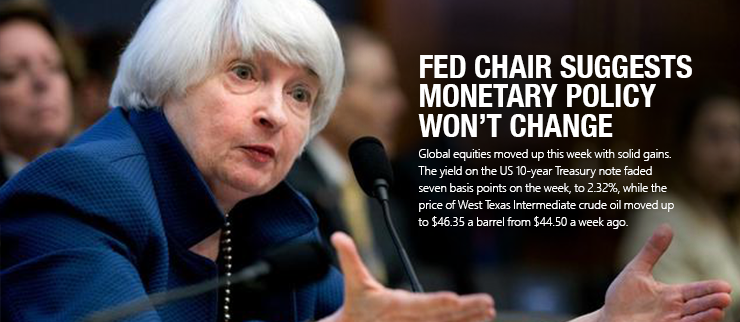 http://www.farringdongroup.com/index.php/news/241-fed-chair-suggests-monetary-policy-won-t-change