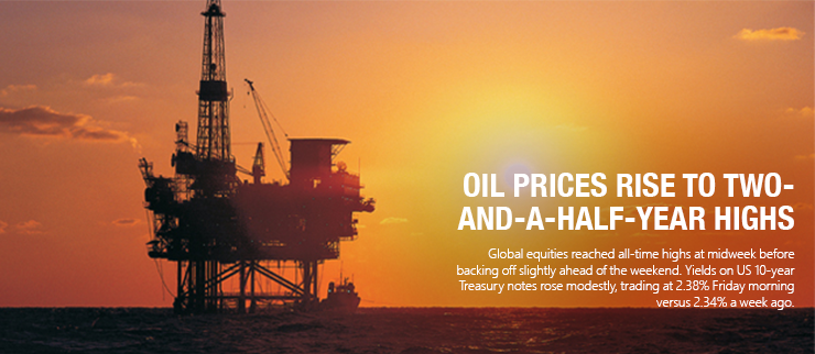 http://www.farringdongroup.com/index.php/news/253-oil-prices-rise-to-two-and-a-half-year-highs