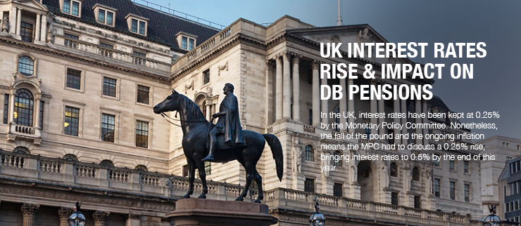 http://www.farringdongroup.com/index.php/news/239-uk-interest-rates-rise-impact-on-db-pensions